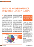 Financial analysis of the major furniture players in Europe