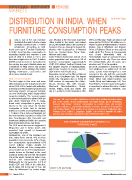 Distribution in India. When furniture consumption peaks