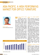 Asia Pacific.  A high performing market for office  furniture