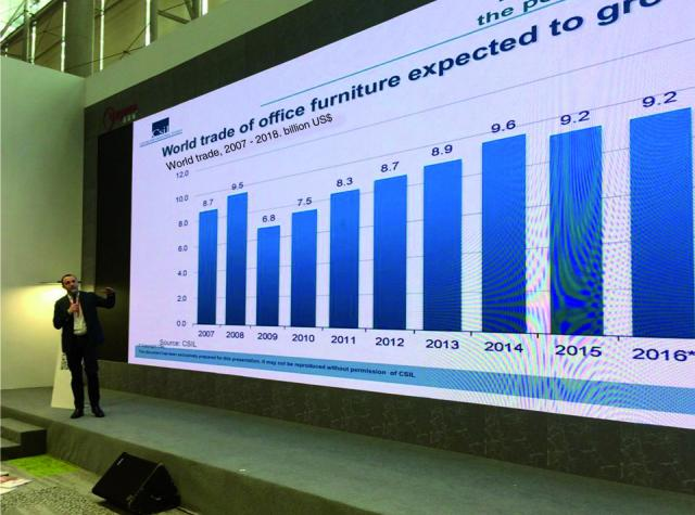 office-furniture-world-trade