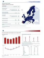 Portugal-report-furniture-market-sample-pages