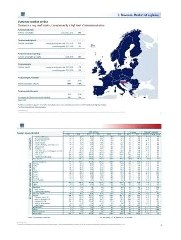 Slovenia-report-furniture-market-sample-pages