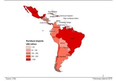 furniture-imports-south-america