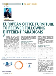 European office furniture to recover following different paradigms
