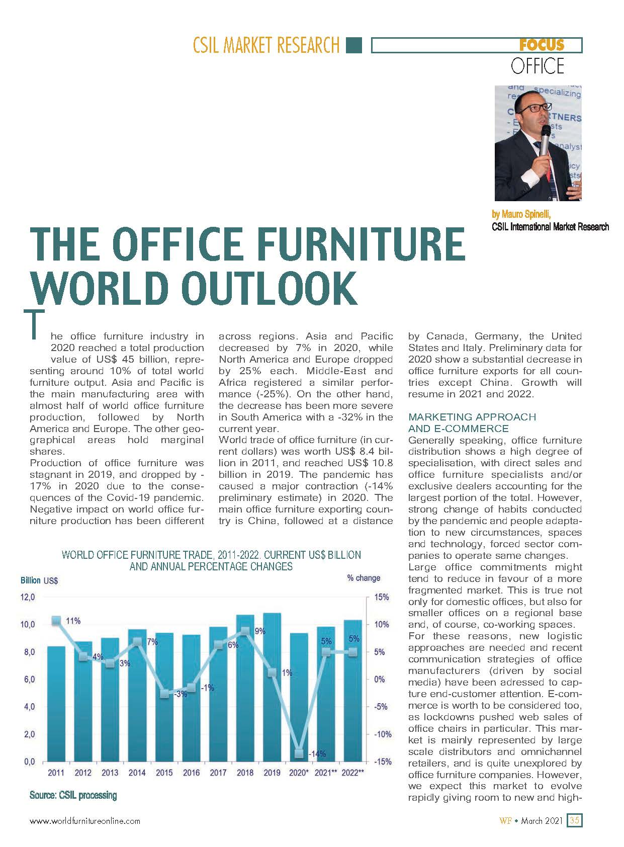 Office furniture world outlook article WFR 89