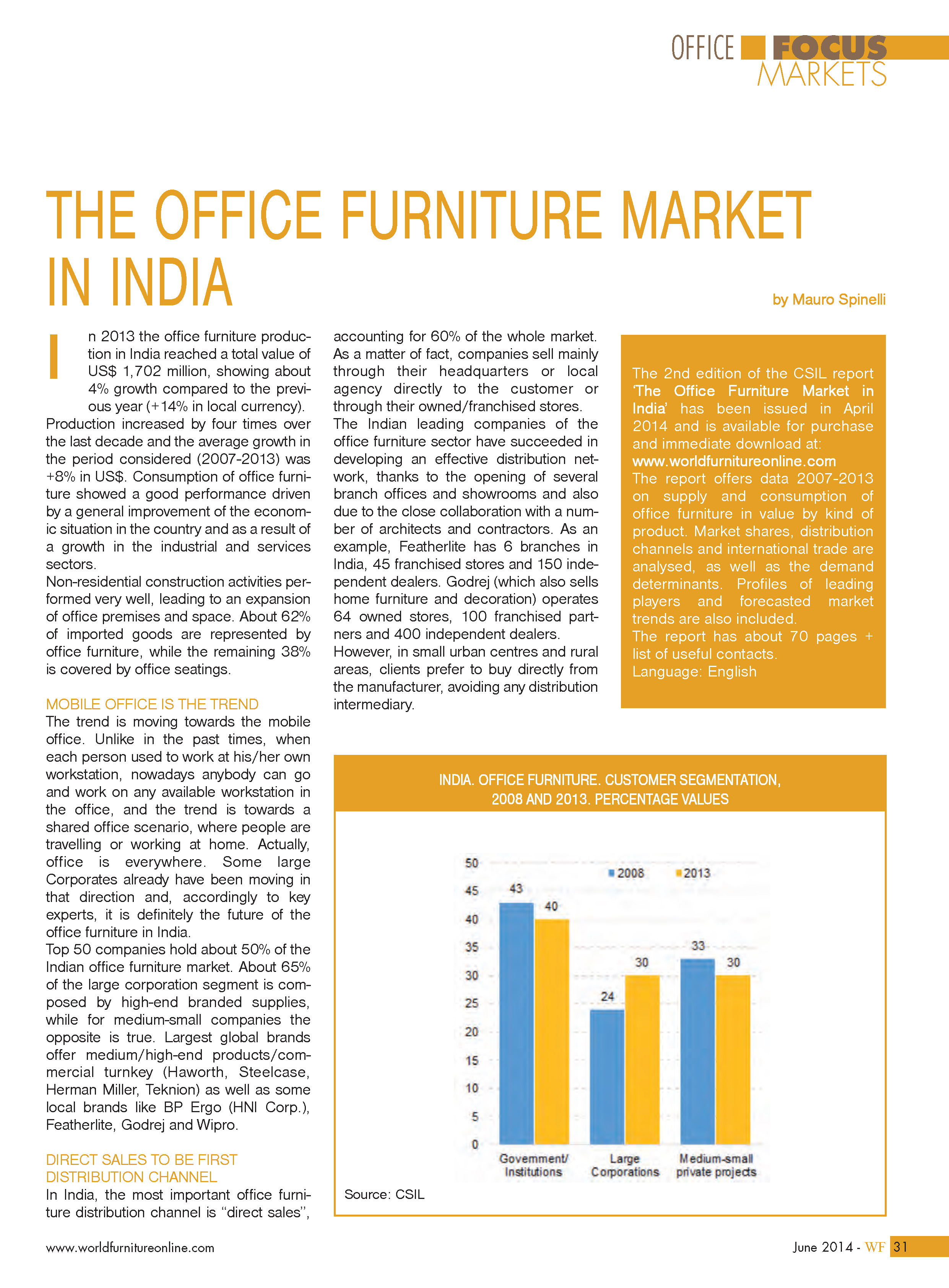 marketing analysis write-up 2011